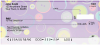 Cute as a Button Personal Checks | GEP-002